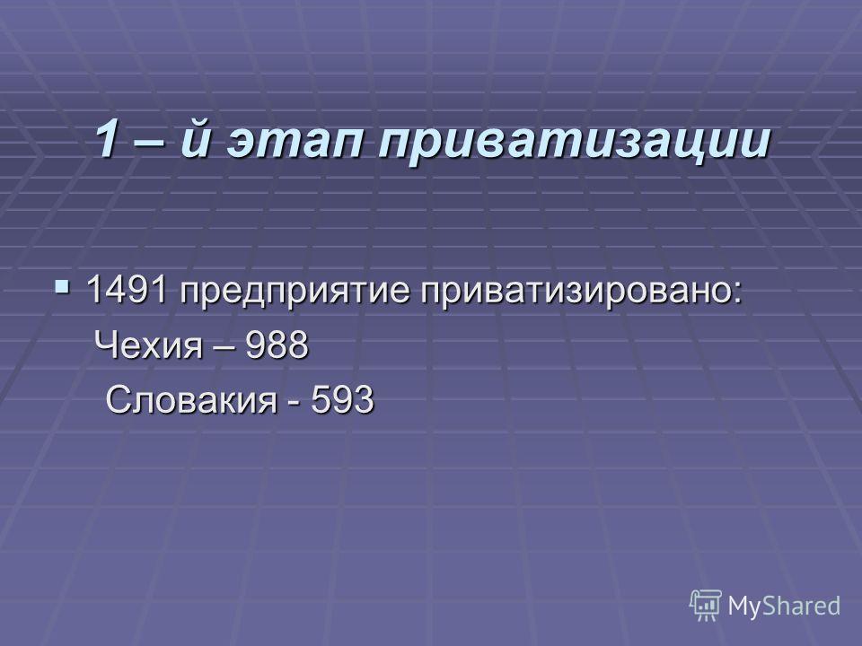 1 – й этап приватизации 1491 предприятие приватизировано: 1491 предприятие приватизировано: Чехия – 988 Чехия – 988 Словакия - 593 Словакия - 593