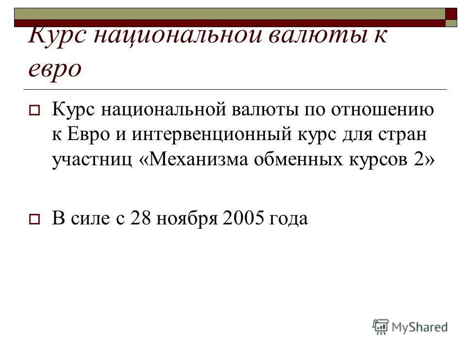 Курс национальной валюты к евро Курс национальной валюты по отношению к Евро и интервенционный курс для стран участниц «Механизма обменных курсов 2» В силе с 28 ноября 2005 года
