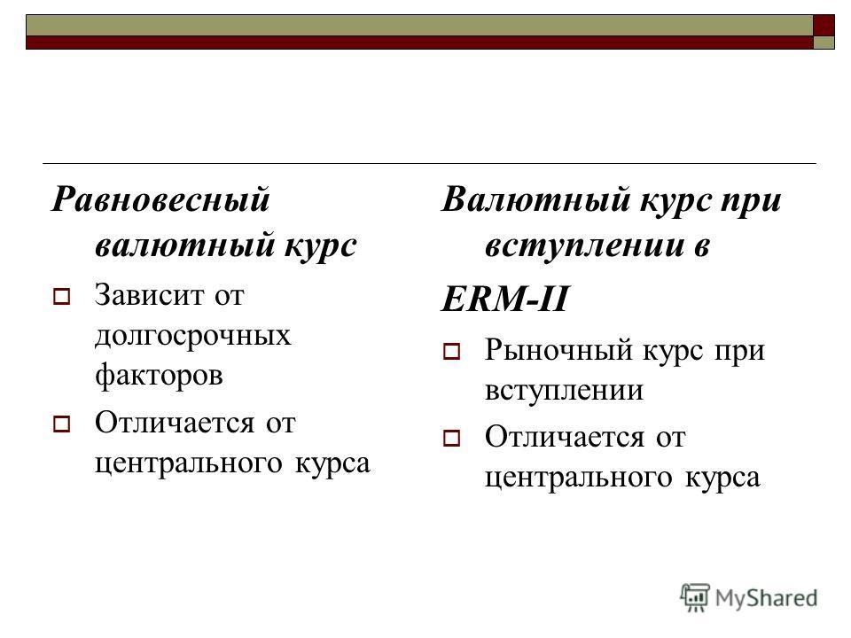 Равновесный валютный курс Зависит от долгосрочных факторов Отличается от центрального курса Валютный курс при вступлении в ERM-II Рыночный курс при вступлении Отличается от центрального курса