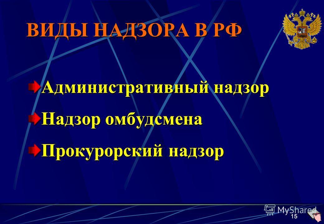 15 ВИДЫ НАДЗОРА В РФ Административный надзор Надзор омбудсмена Прокурорский надзор