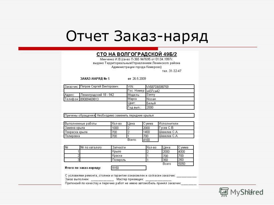 Отчет Заказ-наряд 11