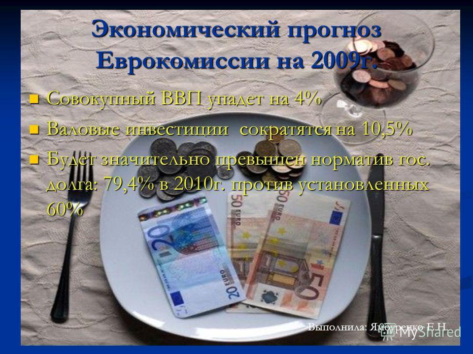 Экономический прогноз Еврокомиссии на 2009г. Совокупный ВВП упадет на 4% Совокупный ВВП упадет на 4% Валовые инвестиции сократятся на 10,5% Валовые инвестиции сократятся на 10,5% Будет значительно превышен норматив гос. долга: 79,4% в 2010г. против у