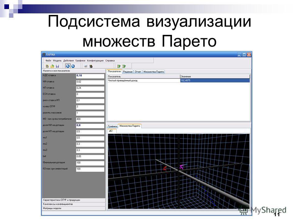 11 Подсистема визуализации множеств Парето