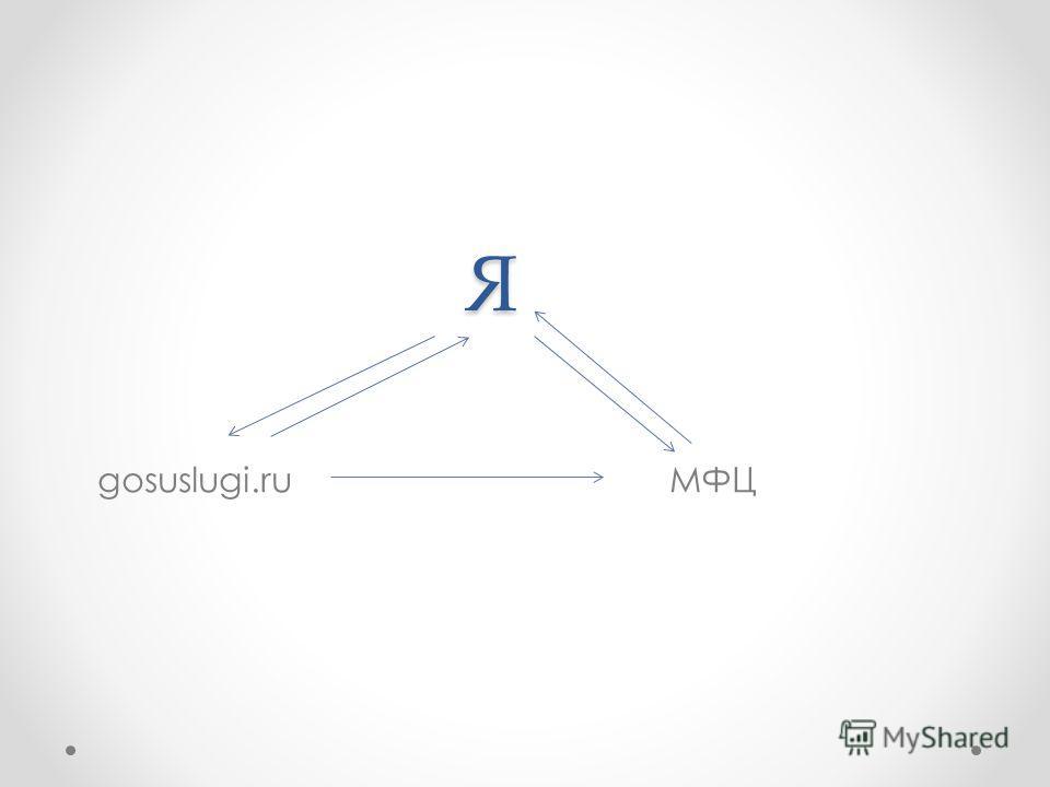 Я gosuslugi.ru МФЦ