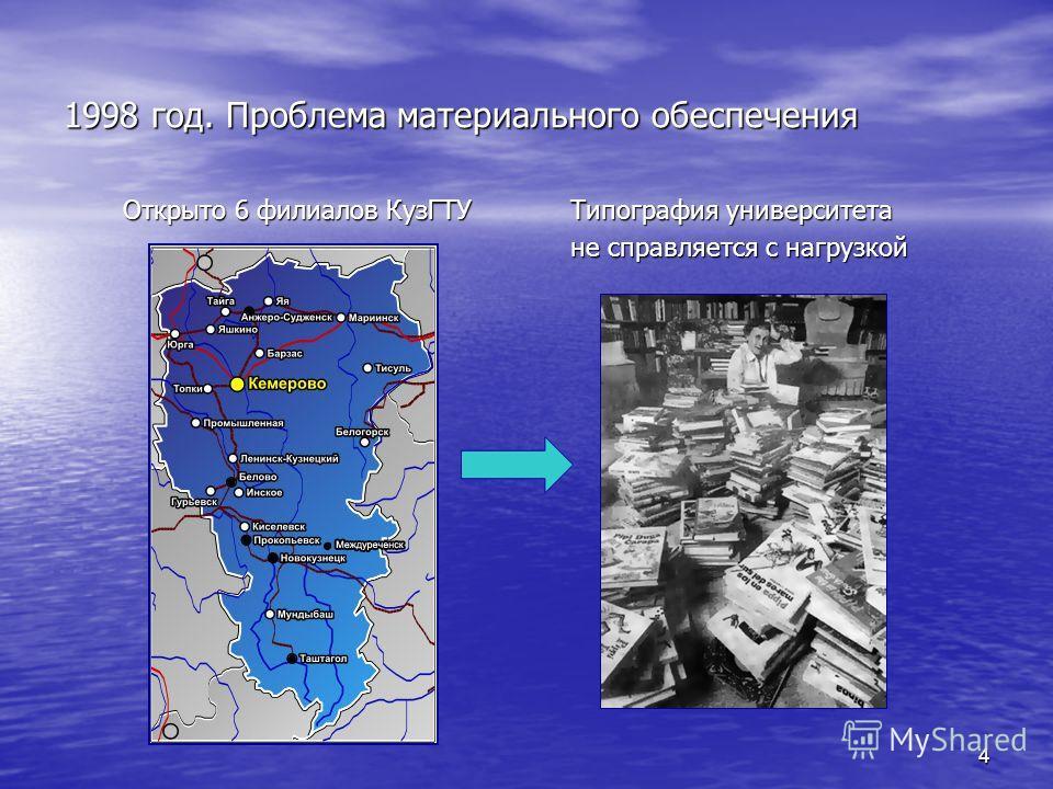 4 1998 год. Проблема материального обеспечения Открыто 6 филиалов КузГТУ Типография университета не справляется с нагрузкой