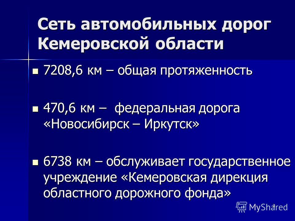 3 Сеть автомобильных дорог Кемеровской области 7208,6 км – общая протяженность 7208,6 км – общая протяженность 470,6 км – федеральная дорога «Новосибирск – Иркутск» 470,6 км – федеральная дорога «Новосибирск – Иркутск» 6738 км – обслуживает государст