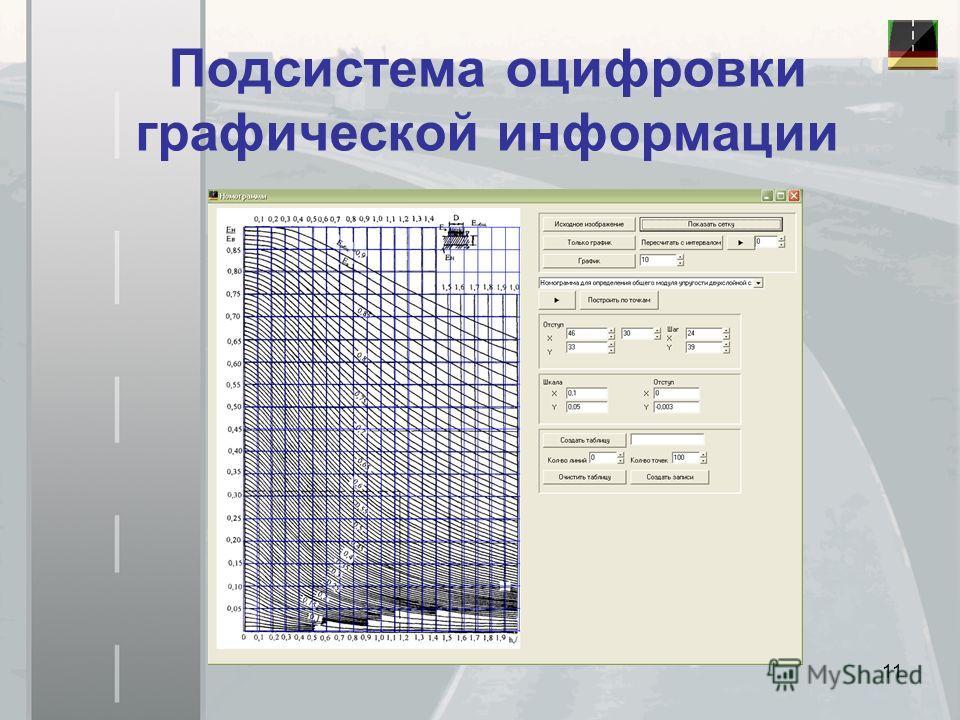 11 Подсистема оцифровки графической информации