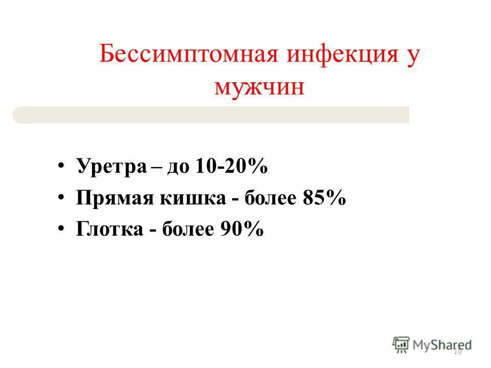 Бессимптомная инфекция у мужчин Уретра – до 10-20% Прямая кишка - более 85% Глотка - более 90% 10