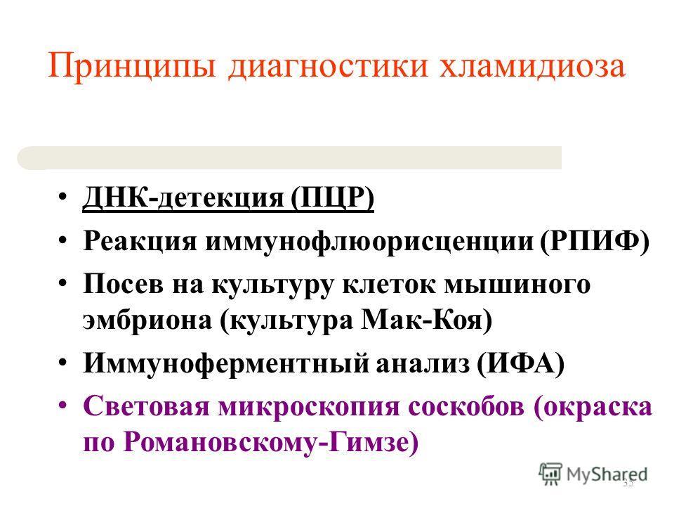 Принципы диагностики хламидиоза ДНК-детекция (ПЦР) Реакция иммунофлюорисценции (РПИФ) Посев на культуру клеток мышиного эмбриона (культура Мак-Коя) Иммуноферментный анализ (ИФА) Световая микроскопия соскобов (окраска по Романовскому-Гимзе) 35
