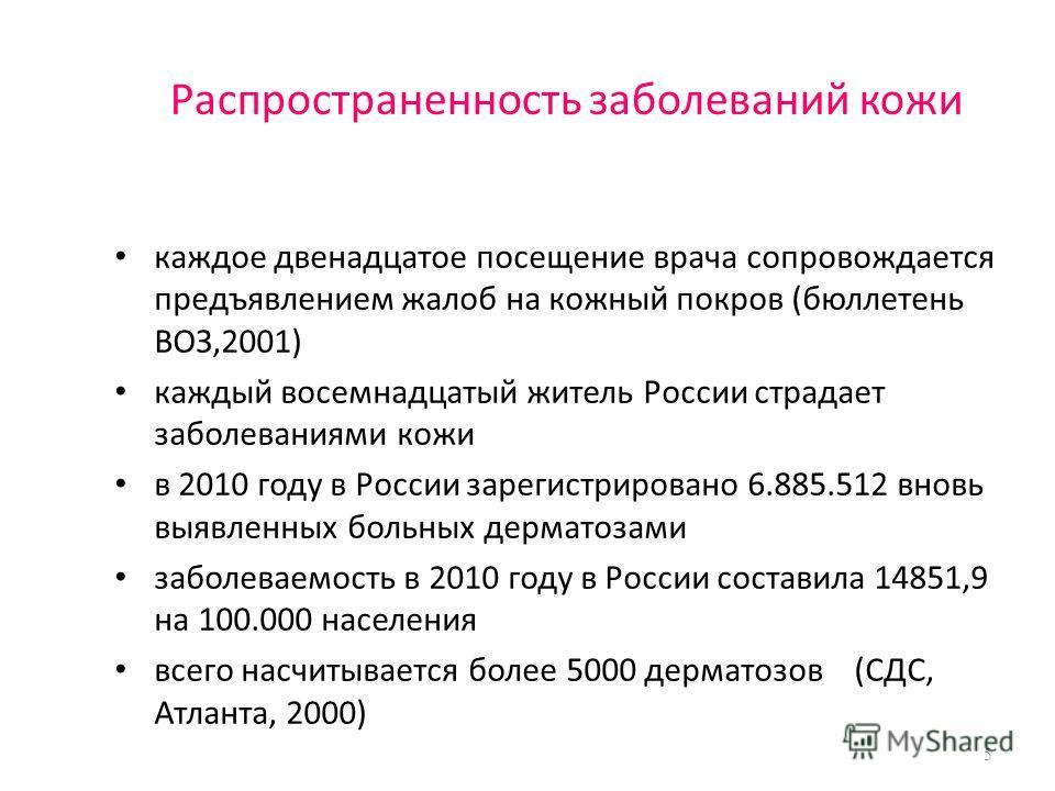 Распространенность заболеваний кожи каждое двенадцатое посещение врача сопровождается предъявлением жалоб на кожный покров (бюллетень ВОЗ,2001) каждый восемнадцатый житель России страдает заболеваниями кожи в 2010 году в России зарегистрировано 6.885