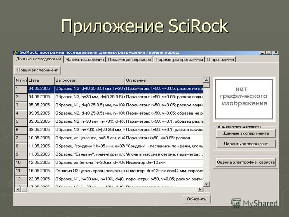 13 Приложение SciRock