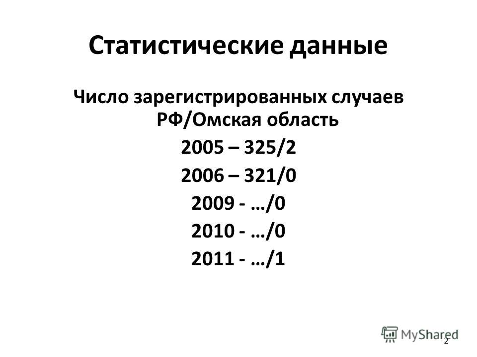 Статистические данные Число зарегистрированных случаев РФ/Омская область 2005 – 325/2 2006 – 321/0 2009 - …/0 2010 - …/0 2011 - …/1 2