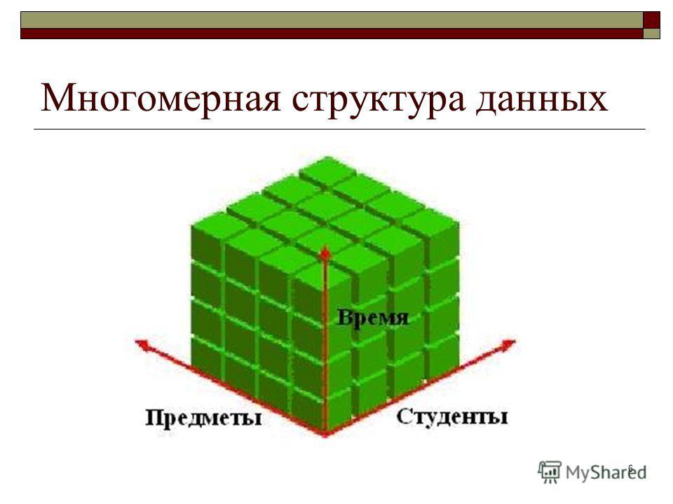 6 Многомерная структура данных