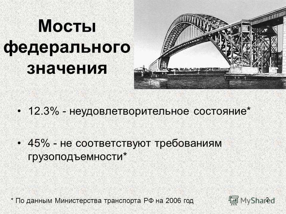 2 Мосты федерального значения 12.3% - неудовлетворительное состояние* 45% - не соответствуют требованиям грузоподъемности* * По данным Министерства транспорта РФ на 2006 год