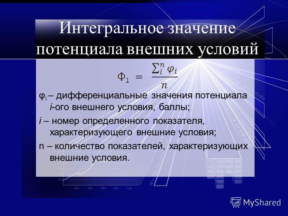 Интегральное значение потенциала внешних условий 17 φ i – дифференциальные значения потенциала i-ого внешнего условия, баллы; i – номер определенного показателя, характеризующего внешние условия; n – количество показателей, характеризующих внешние ус