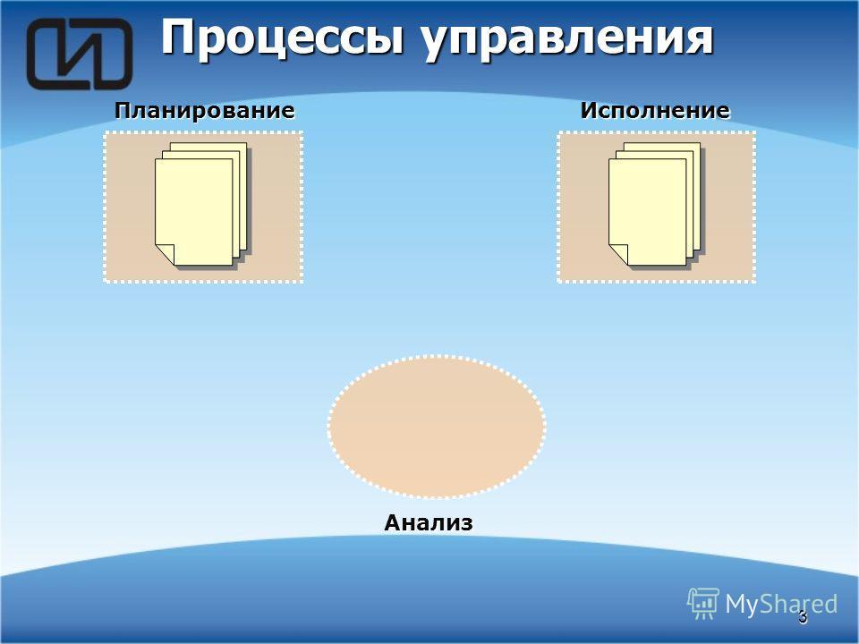 3 Процессы управления ПланированиеИсполнение Анализ