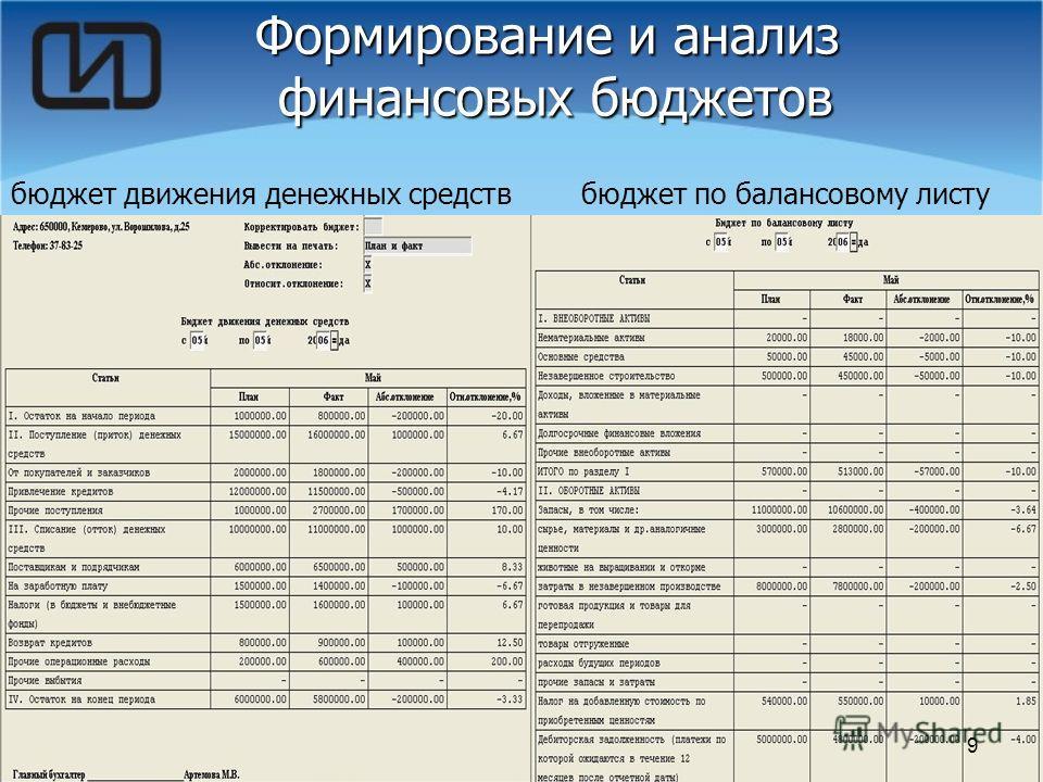 9 бюджет по балансовому листубюджет движения денежных средств 9
