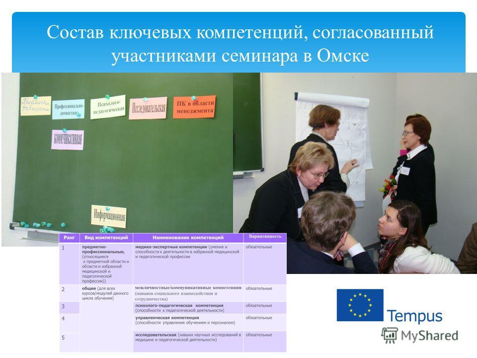 Ранг Вид компетенций Наименование компетенций Состав ключевых компетенций, согласованный участниками семинара в Омске