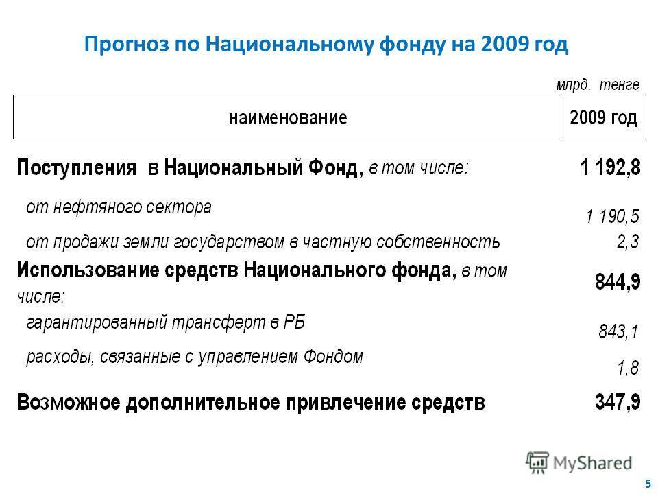 Прогноз по Национальному фонду на 2009 год 5