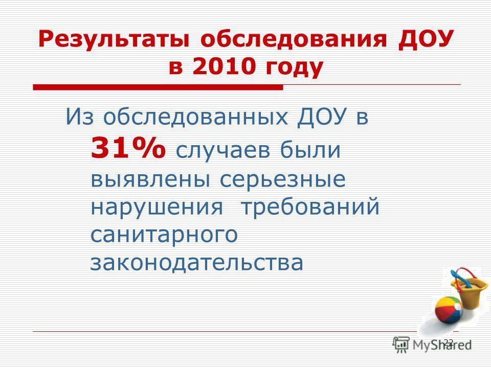 22 Результаты обследования ДОУ в 2010 году Из обследованных ДОУ в 31% случаев были выявлены серьезные нарушения требований санитарного законодательства