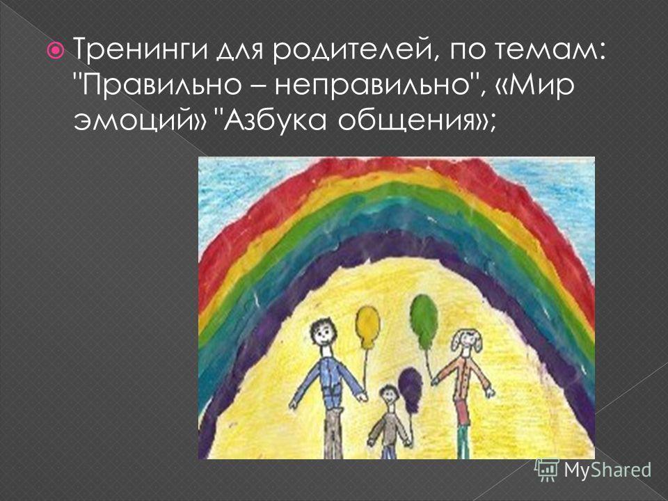 Тренинги для родителей, по темам: Правильно – неправильно, «Мир эмоций» Азбука общения»;