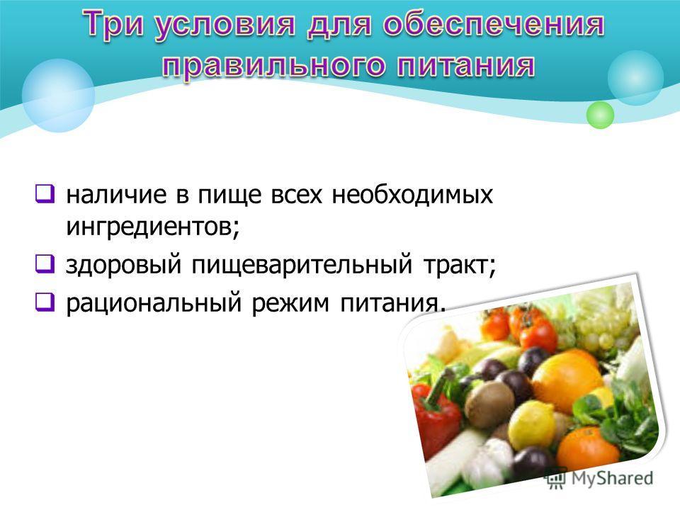 наличие в пище всех необходимых ингредиентов; здоровый пищеварительный тракт; рациональный режим питания.