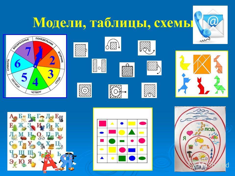 Модели, таблицы, схемы