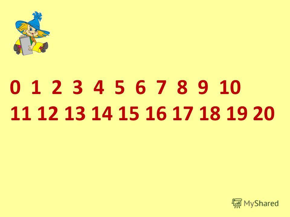 0 1 2 3 4 5 6 8 7 9 10 11 12 13 14 15 16 17 18 19 20