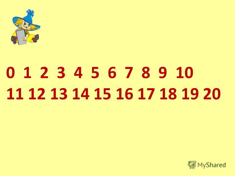 0 1 2 3 5 4 6 7 8 9 10 11 12 13 14 15 16 17 18 19 20