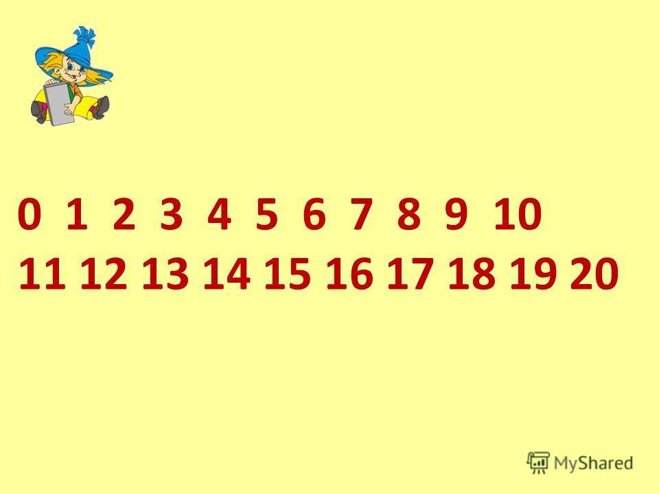0 1 2 3 4 5 6 7 8 10 9 11 12 13 14 15 16 17 18 19 20