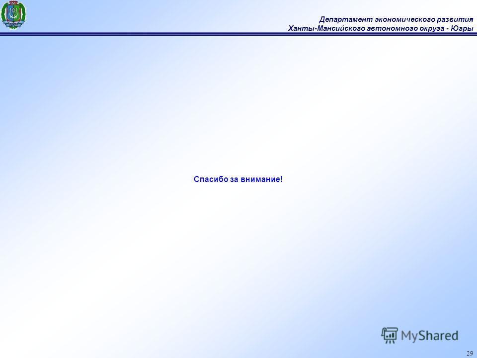 Департамент экономического развития Ханты-Мансийского автономного округа - Югры 29 Спасибо за внимание!