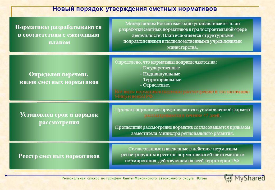 Новый порядок утверждения сметных нормативов Нормативы разрабатываются в соответствии с ежегодным планом Минергионом России ежегодно устанавливается план разработки сметных нормативов в градостроительной сфере деятельности. План исполняется структурн