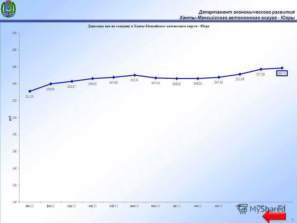 Департамент экономического развития Ханты-Мансийского автономного округа - Югры 7