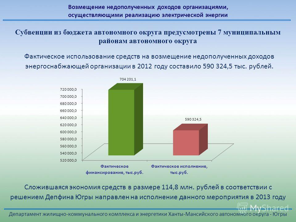 Субвенции из бюджета автономного округа предусмотрены 7 муниципальным районам автономного округа Фактическое использование средств на возмещение недополученных доходов энергоснабжающей организации в 2012 году составило 590 324,5 тыс. рублей. Сложивша