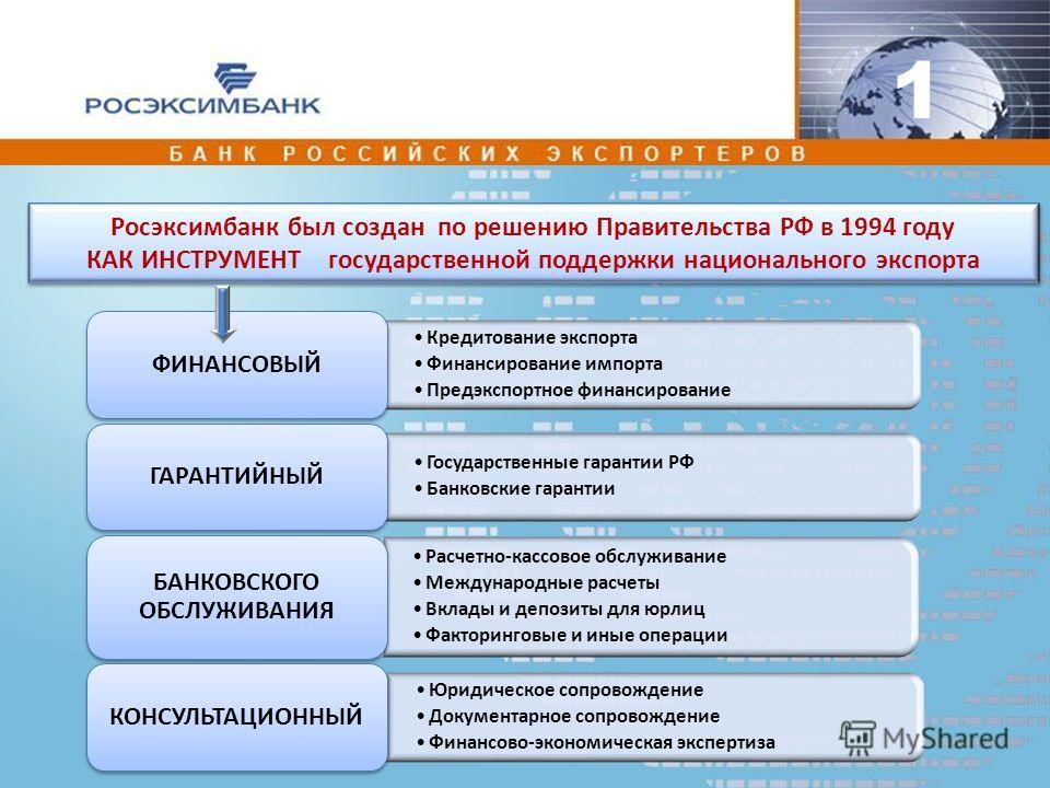 Государственная гарантийная поддержка экспорта в Российской Федерации