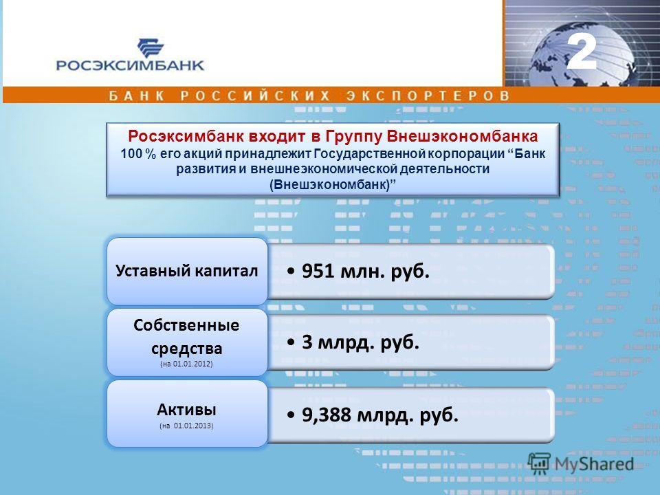 Росэксимбанк был создан по решению Правительства РФ в 1994 году КАК ИНСТРУМЕНТ государственной поддержки национального экспорта Росэксимбанк был создан по решению Правительства РФ в 1994 году КАК ИНСТРУМЕНТ государственной поддержки национального экс