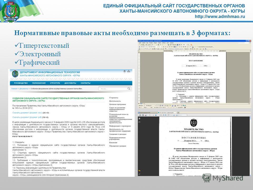 Нормативные правовые акты необходимо размещать в 3 форматах: Гипертекстовый Электронный Графический