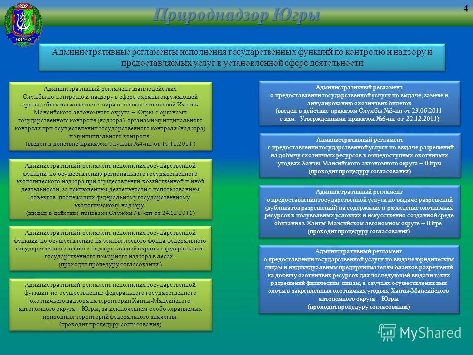 Административные регламенты исполнения государственных функций по контролю и надзору и предоставляемых услуг в установленной сфере деятельности Природнадзор Югры Административный регламент исполнения государственной функции по осуществлению региональ