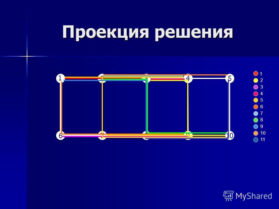 Проекция решения 1 67 2 8 3 9 45 10 1 1 2 3 4 5 6 7 8 9 11