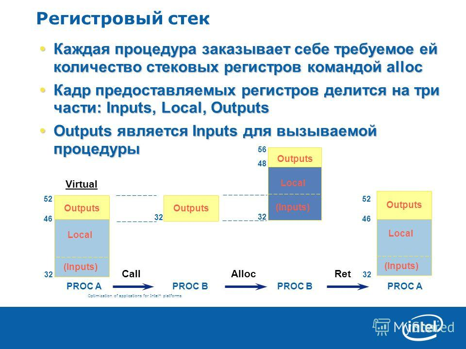 Optimization of applications for Intel* platforms Регистровый стек 32 Outputs Local 48 56 32 (Inputs) Outputs Local 46 32 (Inputs) Outputs Local (Inputs) PROC B PROC A CallAllocRet Virtual 52 46 32 52 Каждая процедура заказывает себе требуемое ей кол