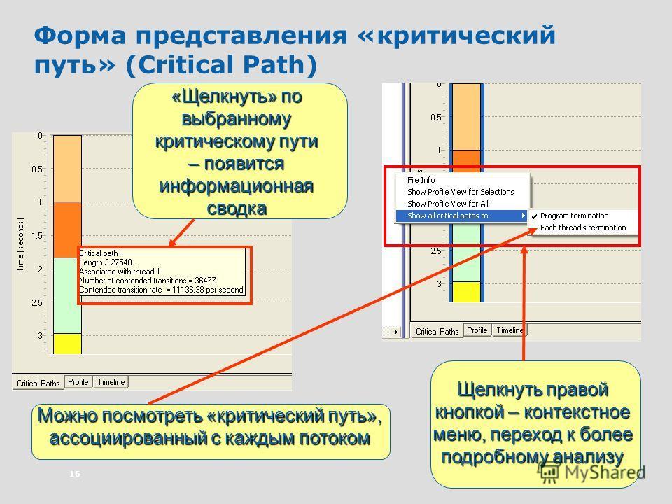 16 Форма представления «критический путь» (Critical Path) «Щелкнуть» по выбранному критическому пути – появится информационная сводка Щелкнуть правой кнопкой – контекстное меню, переход к более подробному анализу Можно посмотреть «критический путь»,