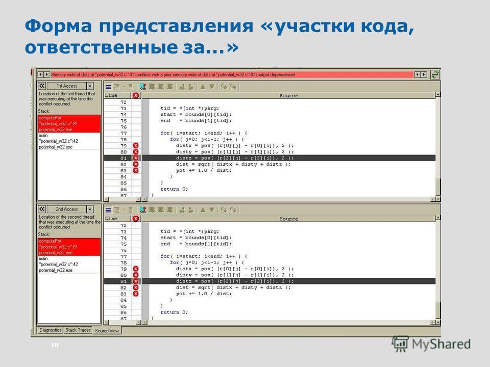 18 Форма представления «участки кода, ответственные за...»
