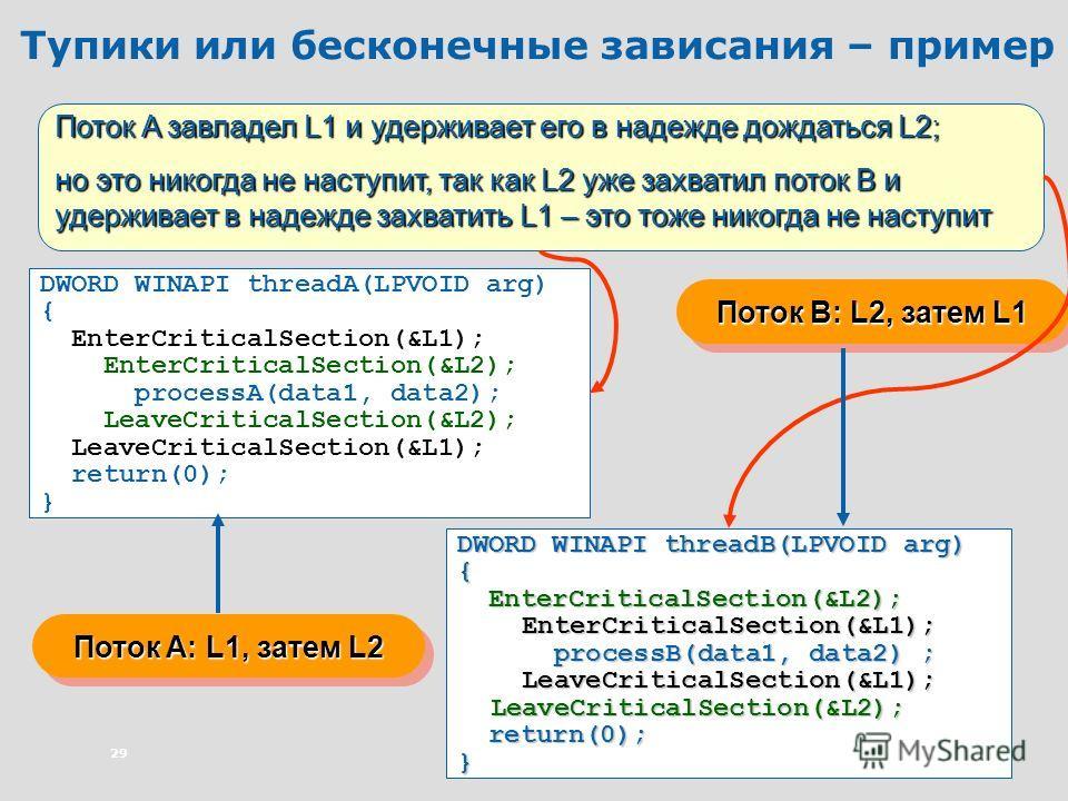 29 Тупики или бесконечные зависания – пример DWORD WINAPI threadA(LPVOID arg) { EnterCriticalSection(&L1); EnterCriticalSection(&L2); processA(data1, data2); LeaveCriticalSection(&L2); LeaveCriticalSection(&L1); return(0); } DWORD WINAPI threadB(LPVO
