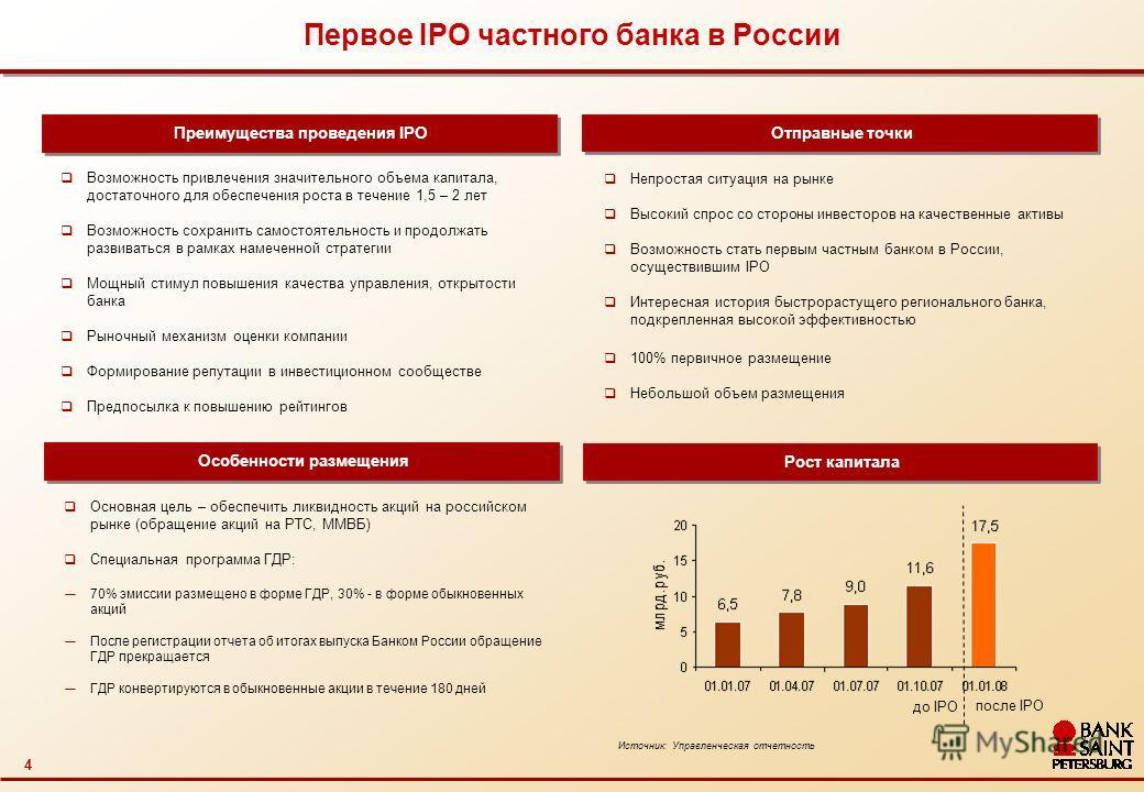 4 Первое IPO частного банка в России Возможность привлечения значительного объема капитала, достаточного для обеспечения роста в течение 1,5 – 2 лет Возможность сохранить самостоятельность и продолжать развиваться в рамках намеченной стратегии Мощный