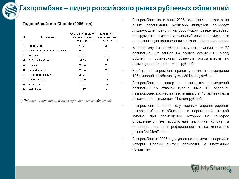 16 Газпромбанк – лидер российского рынка рублевых облигаций Газпромбанк по итогам 2006 года занял 1 место на рынке организации рублевых выпусков, занимает лидирующие позиции на российском рынке долговых инструментов и имеет уникальный опыт и возможно