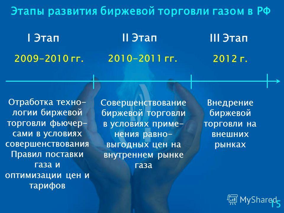 Этапы развития биржевой торговли газом в РФ Отработка техно- логии биржевой торговли фьючер- сами в условиях совершенствования Правил поставки газа и оптимизации цен и тарифов I Этап II Этап III Этап Совершенствование биржевой торговли в условиях при