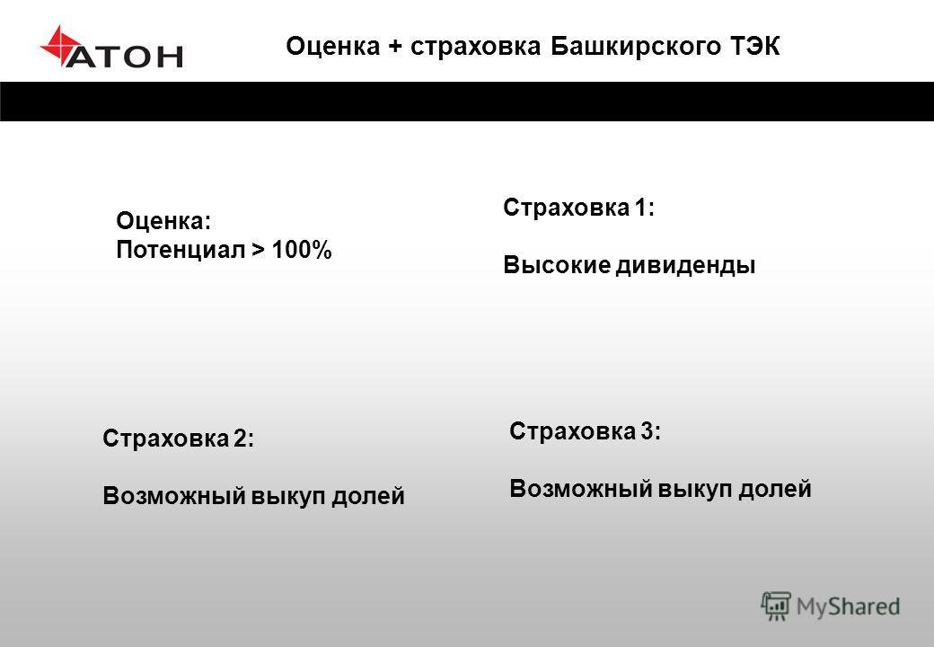Оценка + страховка Башкирского ТЭК Оценка: Потенциал > 100% Страховка 1: Высокие дивиденды Страховка 2: Возможный выкуп долей Страховка 3: Возможный выкуп долей
