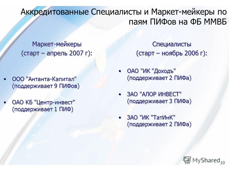 10 Аккредитованные Специалисты и Маркет-мейкеры по паям ПИФов на ФБ ММВБ Маркет-мейкеры (старт – апрель 2007 г): ООО