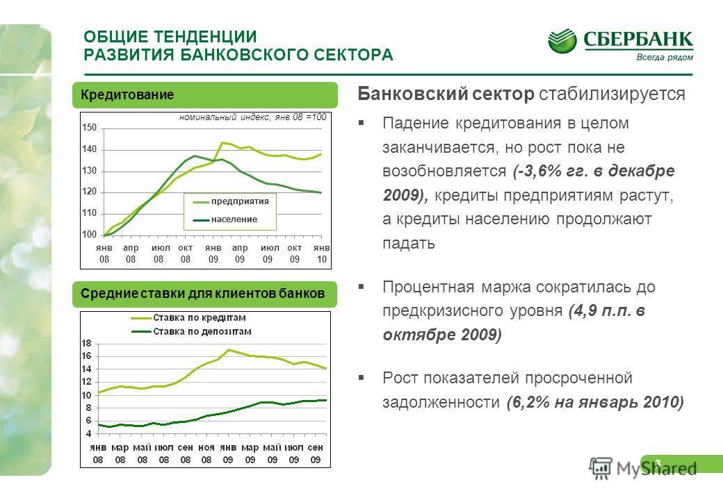 3 ОБЩИЕ ТЕНДЕНЦИИ РАЗВИТИЯ БАНКОВСКОГО СЕКТОРА Банковский сектор стабилизируется Падение кредитования в целом заканчивается, но рост пока не возобновляется (-3,6% гг. в декабре 2009), кредиты предприятиям растут, а кредиты населению продолжают падать