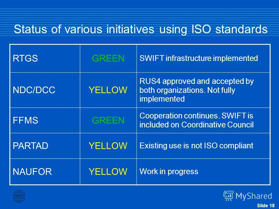 Slide 18 Status of various initiatives using ISO standards RTGSGREEN SWIFT infrastructure implemented NDC/DCCYELLOW RUS4 approved and accepted by both organizations. Not fully implemented FFMSGREEN Cooperation continues. SWIFT is included on Coordina